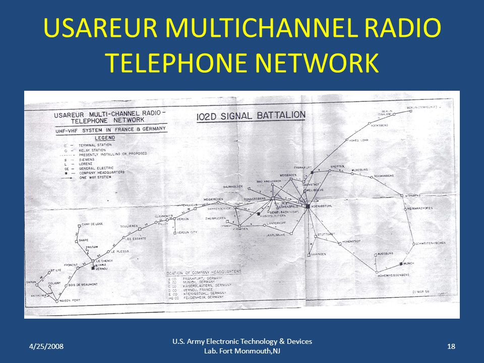 USAREUR MULTICHANNEL RADIO TELEPHONE NETWORK 4/25/2008 U.S.