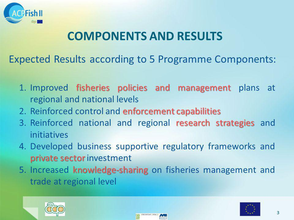 COMPONENTS AND RESULTS Expected Results according to 5 Programme Components: fisheries policies and management 1.Improved fisheries policies and management plans at regional and national levels enforcement capabilities 2.Reinforced control and enforcement capabilities research strategies 3.Reinforced national and regional research strategies and initiatives private sector 4.Developed business supportive regulatory frameworks and private sector investment knowledge-sharing 5.Increased knowledge-sharing on fisheries management and trade at regional level 333
