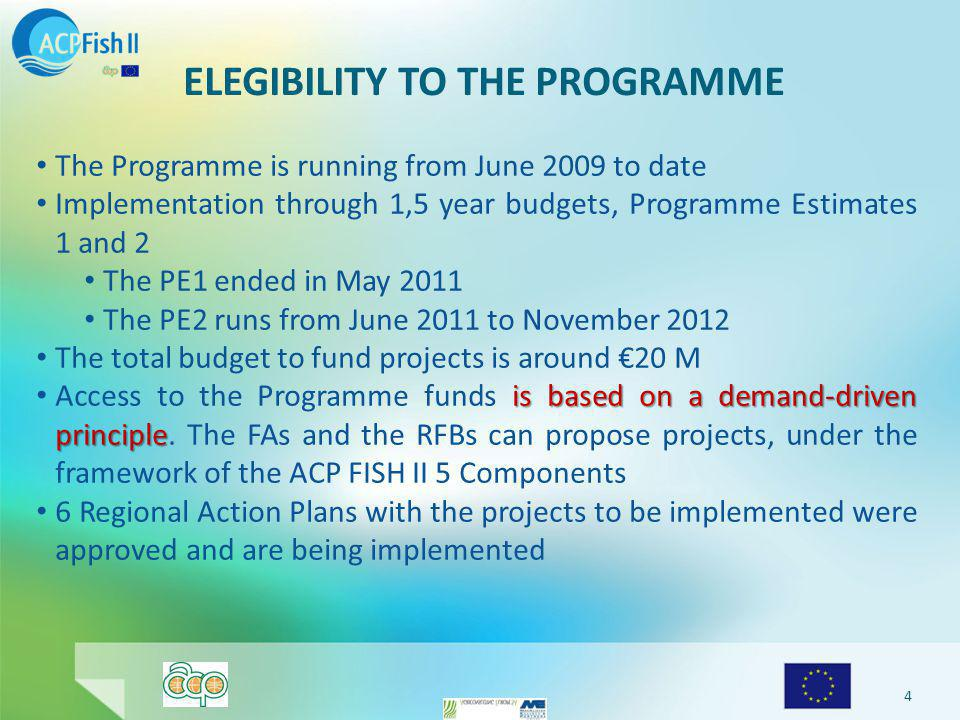 ELEGIBILITY TO THE PROGRAMME The Programme is running from June 2009 to date Implementation through 1,5 year budgets, Programme Estimates 1 and 2 The PE1 ended in May 2011 The PE2 runs from June 2011 to November 2012 The total budget to fund projects is around €20 M is based on a demand-driven principle Access to the Programme funds is based on a demand-driven principle.