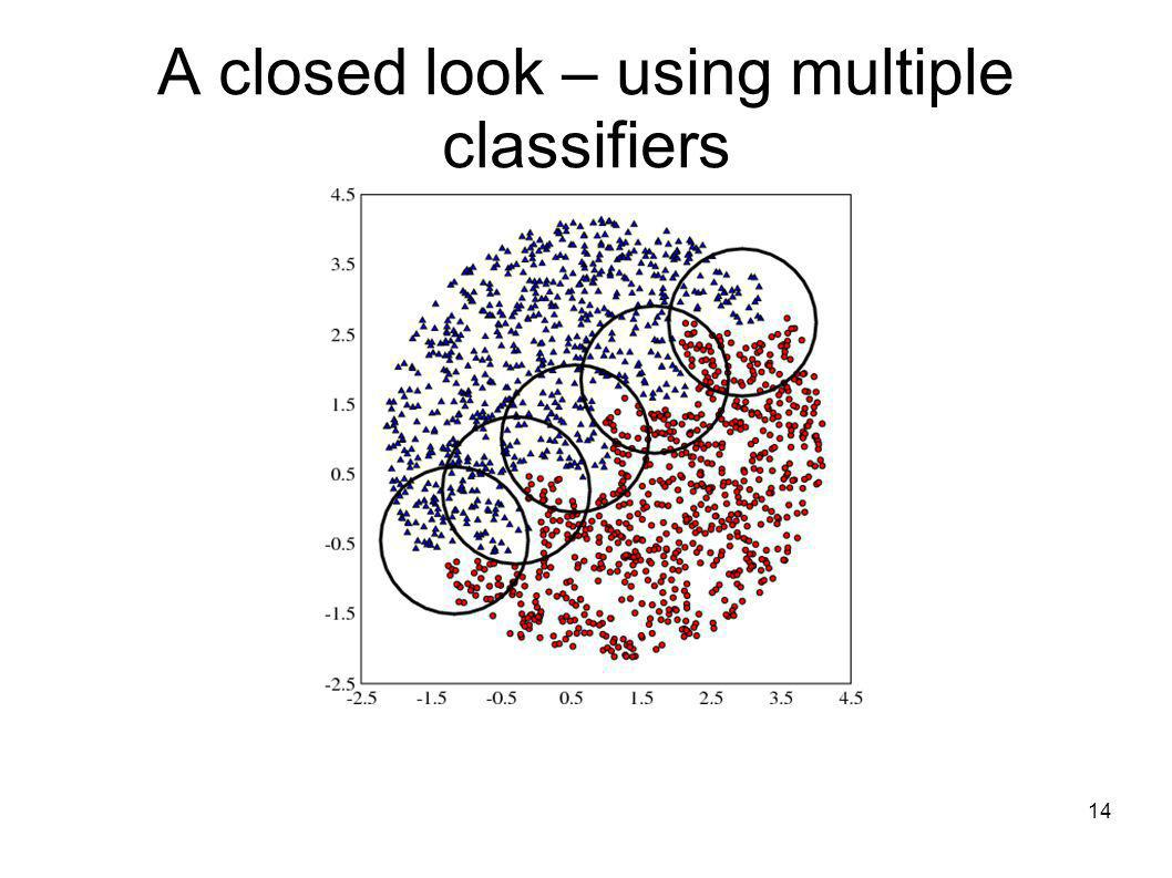 14 A closed look – using multiple classifiers