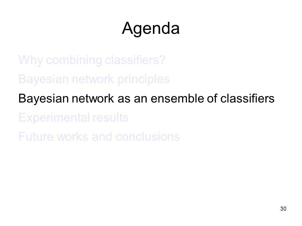 30 Agenda Why combining classifiers? Bayesian network principles Bayesian network as an ensemble of classifiers Experimental results Future works and