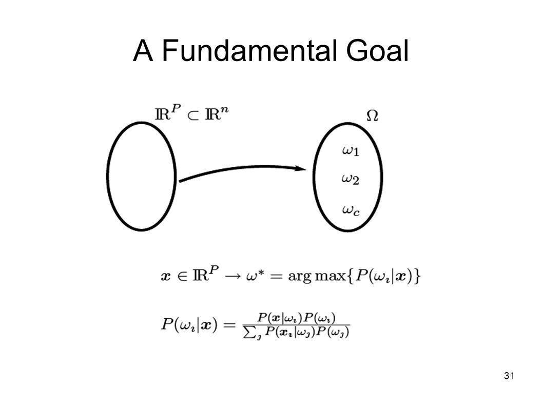 31 A Fundamental Goal