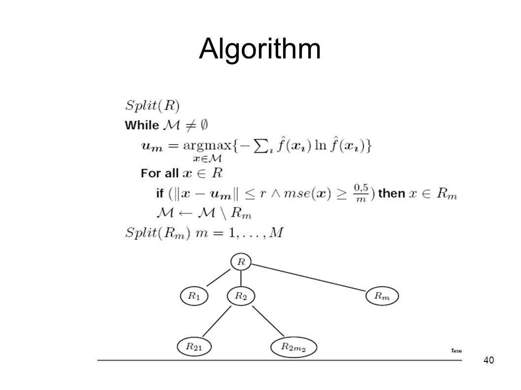 40 Algorithm