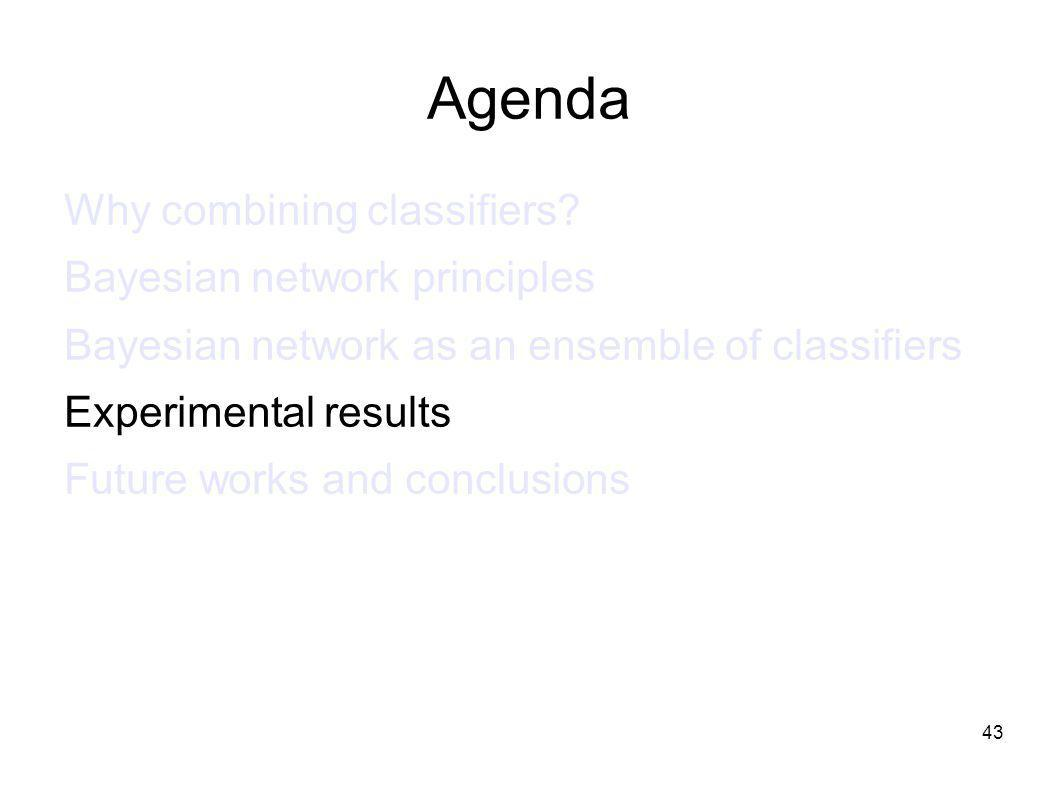43 Agenda Why combining classifiers? Bayesian network principles Bayesian network as an ensemble of classifiers Experimental results Future works and