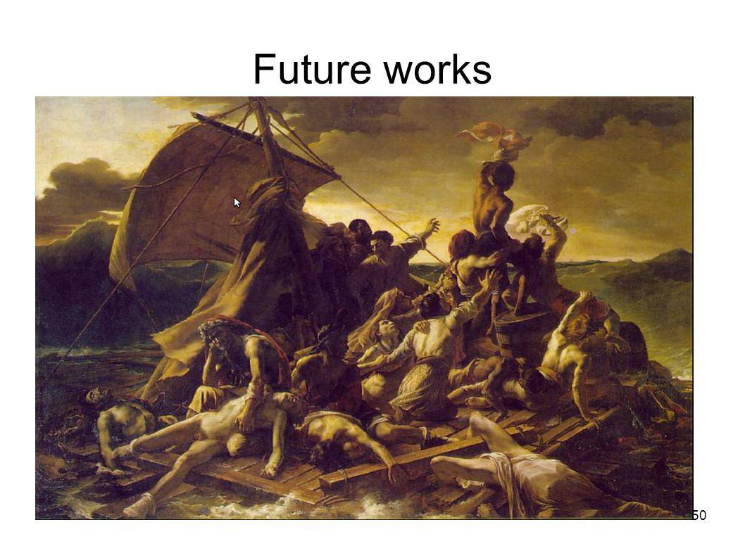 50 Future works