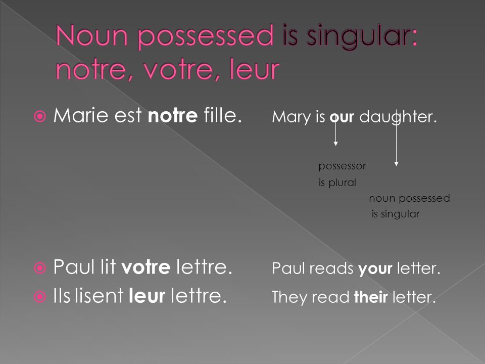  Marie est notre fille. Mary is our daughter.