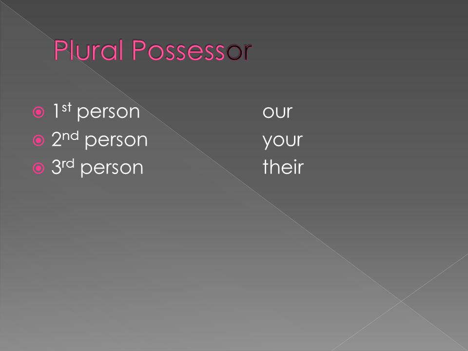  1 st personour  2 nd personyour  3 rd persontheir