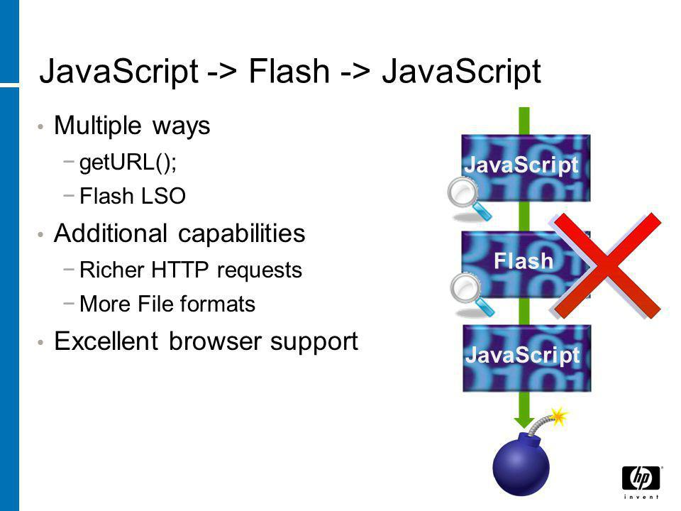 JavaScript -> Flash -> JavaScript Multiple ways −getURL(); −Flash LSO Additional capabilities −Richer HTTP requests −More File formats Excellent browser support FlashJavaScript