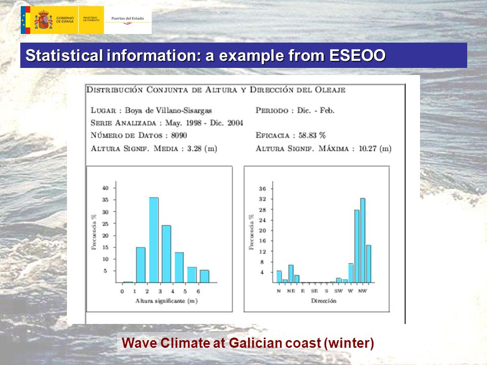 Statistical information: a example from ESEOO Wave Climate at Galician coast (winter)