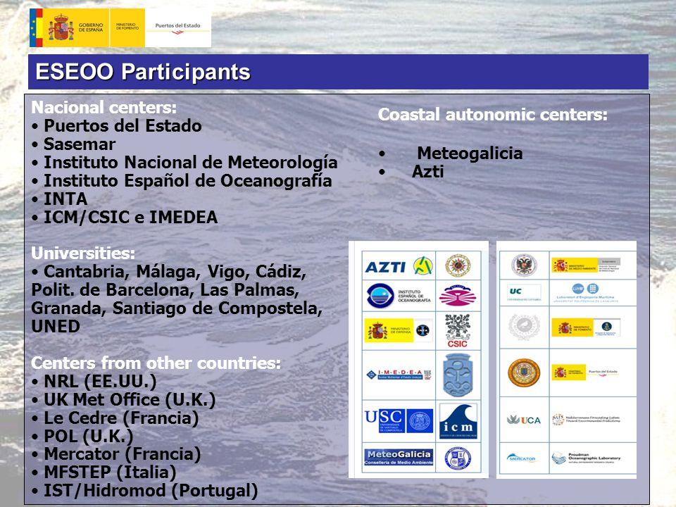 ESEOO Participants Nacional centers: Puertos del Estado Sasemar Instituto Nacional de Meteorología Instituto Español de Oceanografía INTA ICM/CSIC e IMEDEA Universities: Cantabria, Málaga, Vigo, Cádiz, Polit.