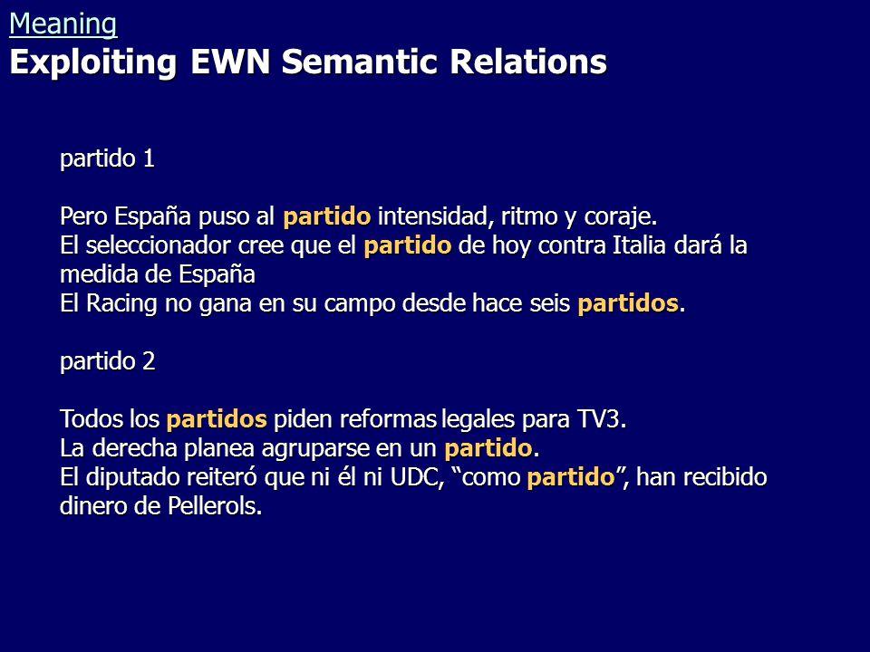 Meaning Exploiting EWN Semantic Relations partido 1 Pero España puso al partido intensidad, ritmo y coraje.