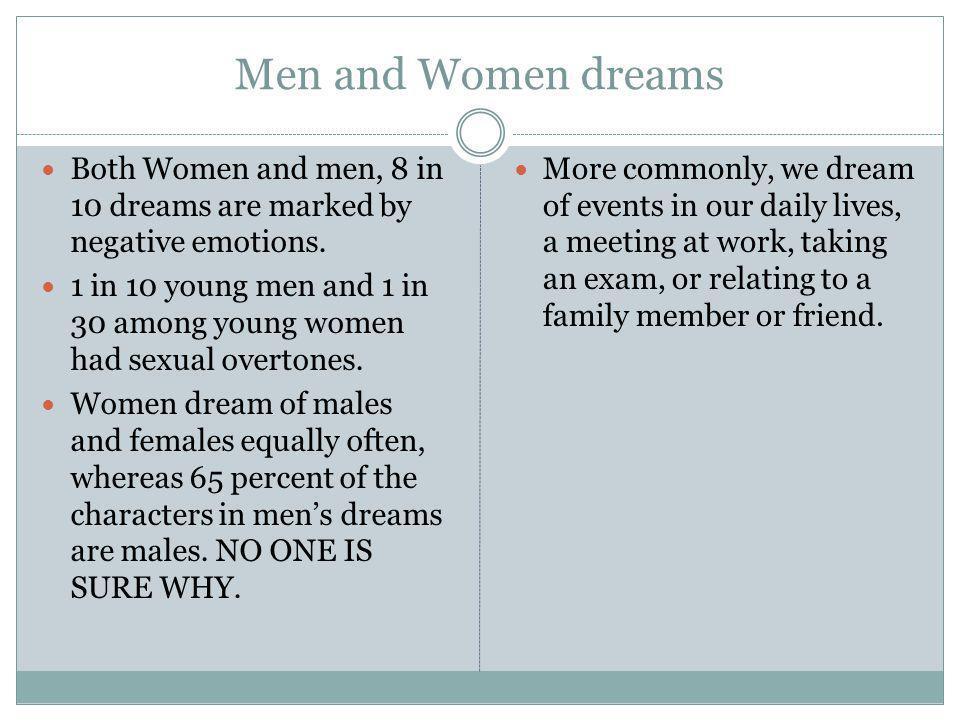 Men and Women dreams Both Women and men, 8 in 10 dreams are marked by negative emotions.
