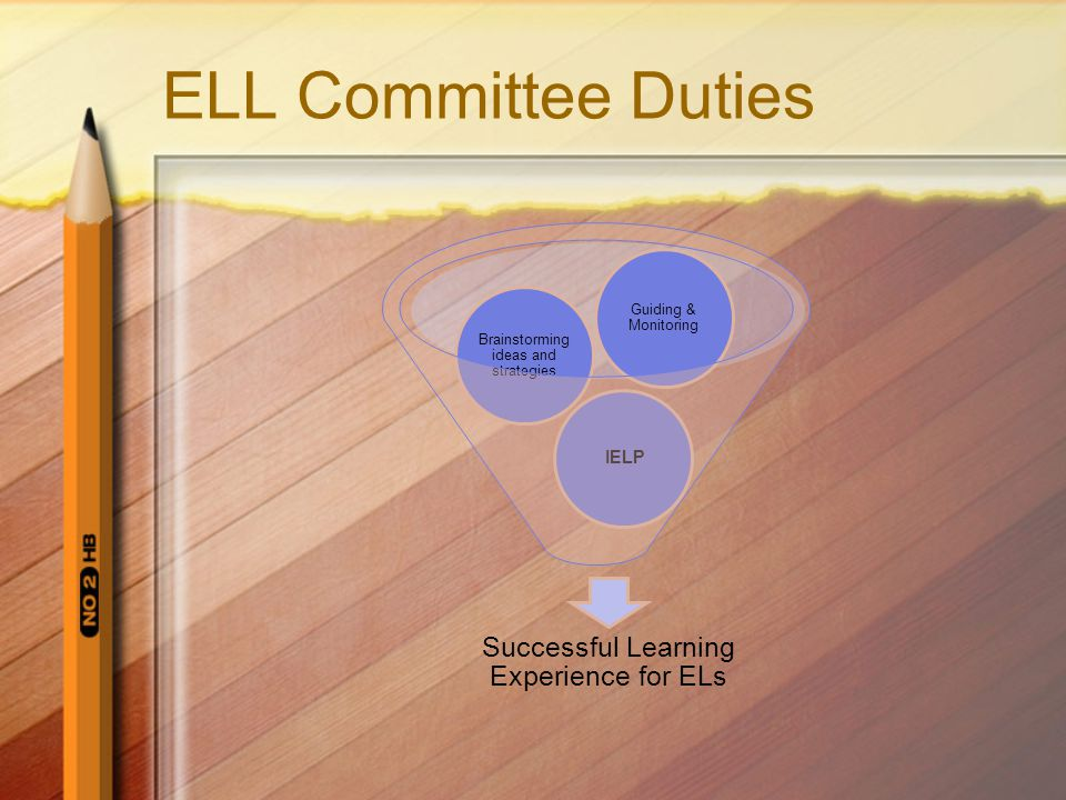 ELL Committee Duties Successful Learning Experience for ELs IELP Brainstorming ideas and strategies Guiding & Monitoring
