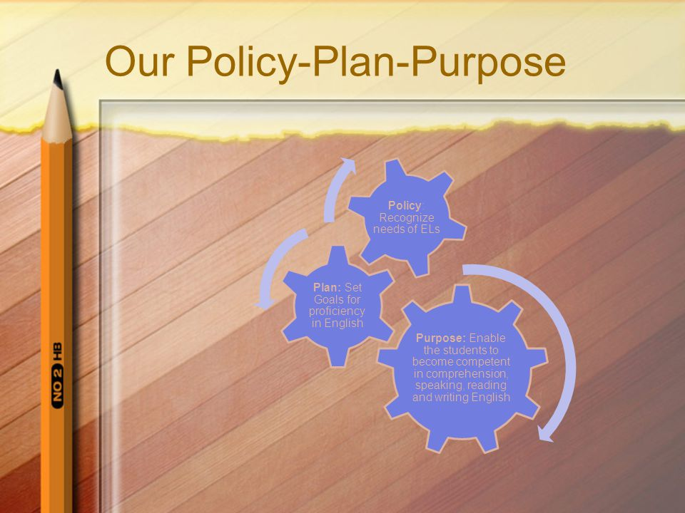 Purpose: Enable the students to become competent in comprehension, speaking, reading and writing English Plan: Set Goals for proficiency in English Policy: Recognize needs of ELs Our Policy-Plan-Purpose