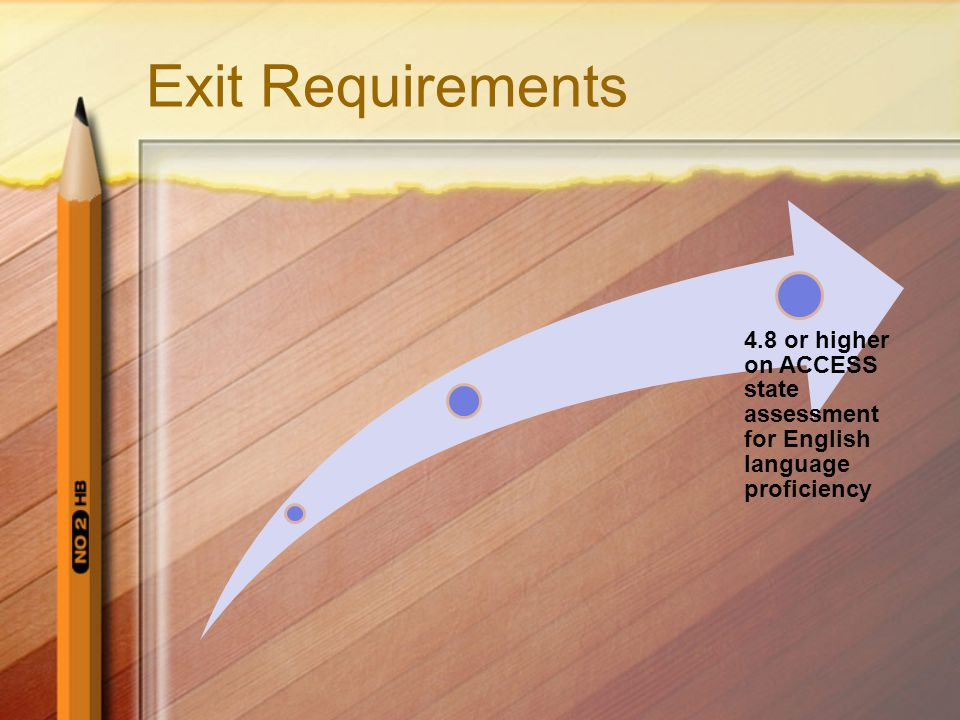 Exit Requirements 4.8 or higher on ACCESS state assessment for English language proficiency