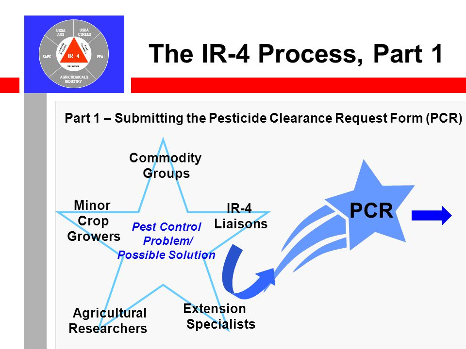 IR-4 USDA ARS USDA CSREES SAESEPA AGRICHEMICALS INDUSTRY Consumers Food Processors Commodity Producers Part 1 – Submitting the Pesticide Clearance Request Form (PCR) The IR-4 Process, Part 1 PCR IR-4 Liaisons Commodity Groups Minor Crop Growers Agricultural Researchers Extension Specialists Pest Control Problem/ Possible Solution