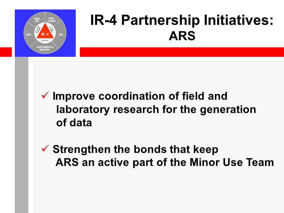 IR-4 USDA ARS USDA CSREES SAESEPA AGRICHEMICALS INDUSTRY Consumers Food Processors Commodity Producers IR-4 Partnership Initiatives: ARS Improve coord