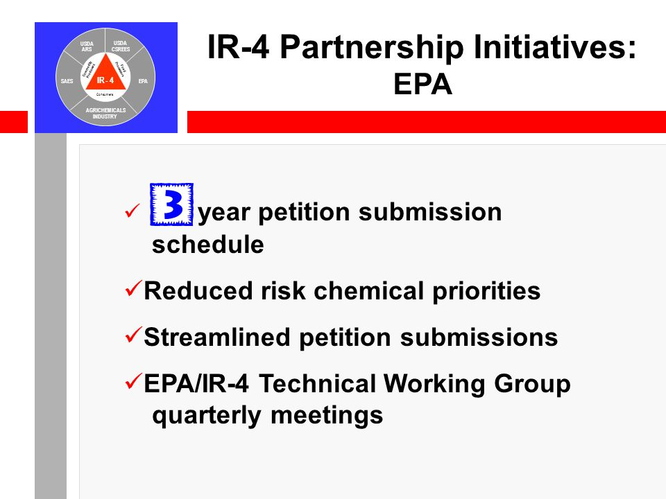 IR-4 USDA ARS USDA CSREES SAESEPA AGRICHEMICALS INDUSTRY Consumers Food Processors Commodity Producers IR-4 Partnership Initiatives: EPA year petition submission schedule Reduced risk chemical priorities Streamlined petition submissions EPA/IR-4 Technical Working Group quarterly meetings