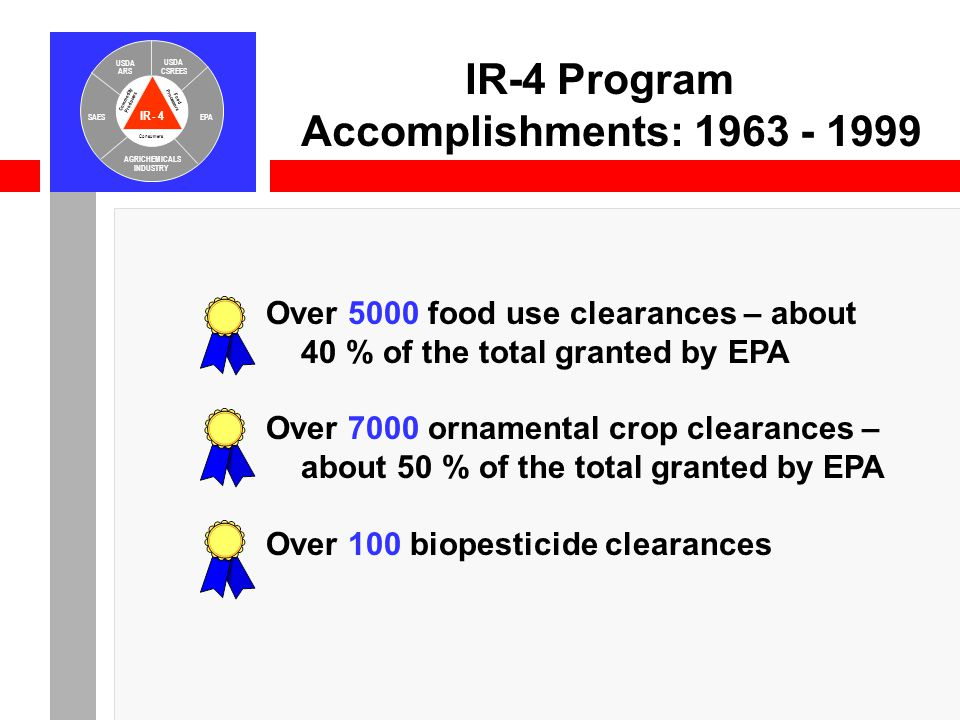 IR-4 USDA ARS USDA CSREES SAESEPA AGRICHEMICALS INDUSTRY Consumers Food Processors Commodity Producers IR-4 Program Accomplishments: 1963 - 1999 Over