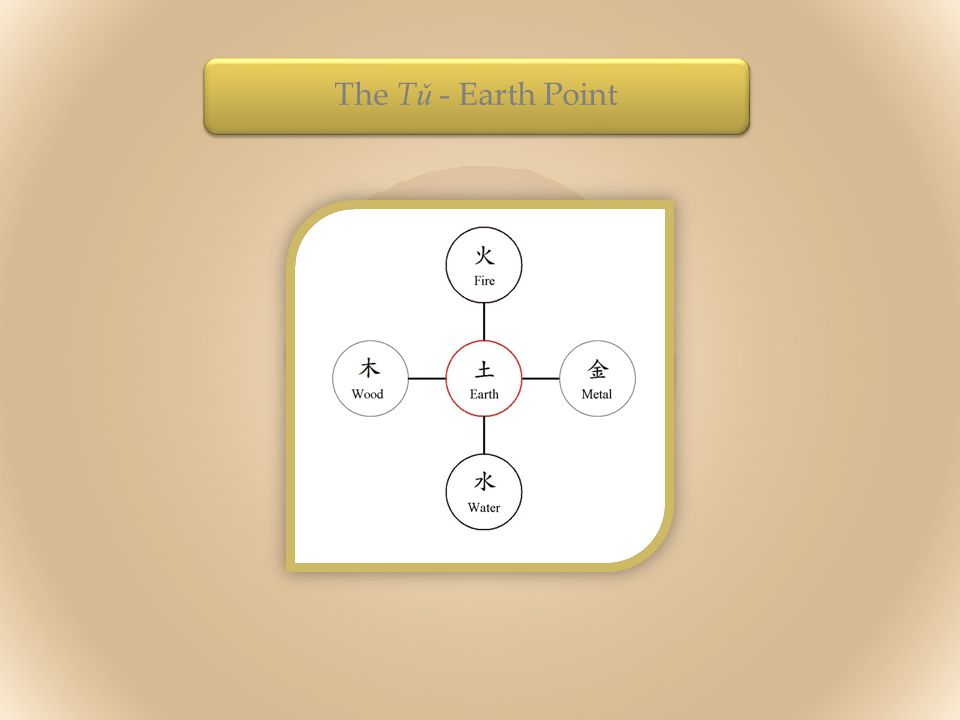 The T ǔ - Earth Point