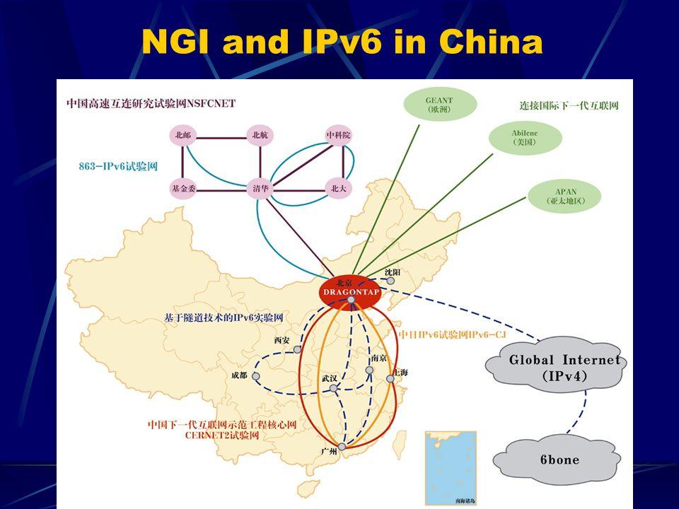 NGI and IPv6 in China