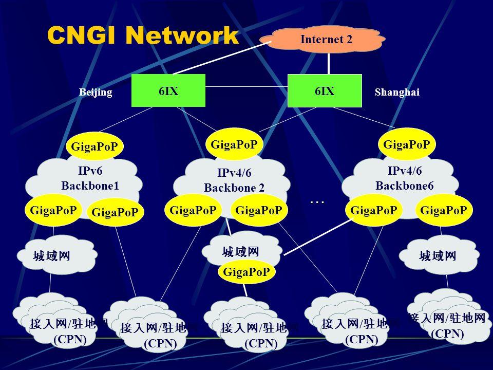 接入网 / 驻地网 (CPN) 接入网 / 驻地网 (CPN) 接入网 / 驻地网 (CPN) IPv6 Backbone1 IPv4/6 Backbone 2 IPv4/6 Backbone6 城域网 Internet 2 接入网 / 驻地网 (CPN) 城域网 接入网 / 驻地网 (CPN) 城域网 GigaPoP 6IX GigaPoP CNGI Network BeijingShanghai …