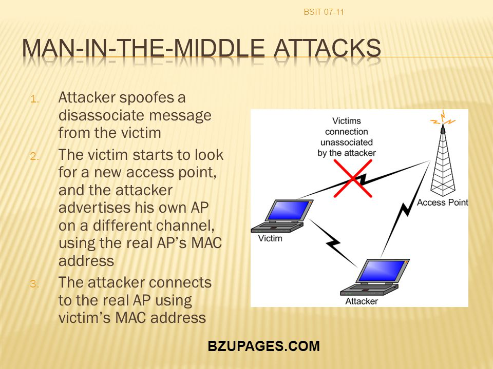 BZUPAGES.COM 1. Attacker spoofes a disassociate message from the victim 2. The victim starts to look for a new access point, and the attacker advertis