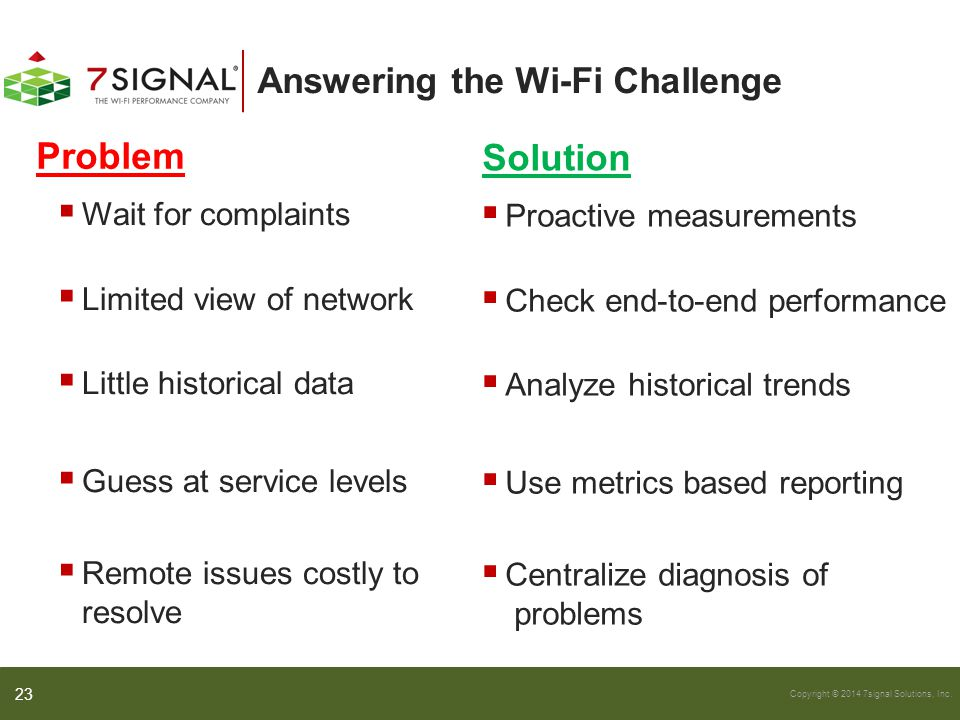 Copyright © 2014 7signal Solutions, Inc. Answering the Wi-Fi Challenge 23  Wait for complaints  Limited view of network  Little historical data  G