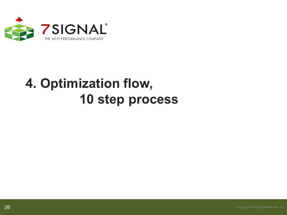 Copyright © 2014 7signal Solutions, Inc. 4. Optimization flow, 10 step process 28