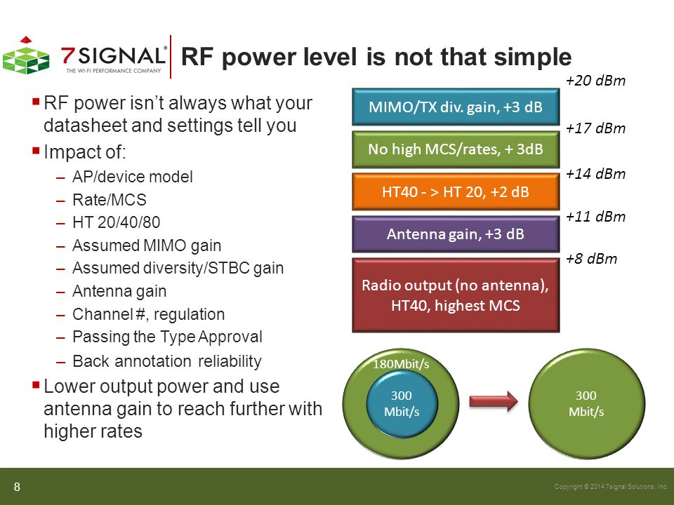 Copyright © 2014 7signal Solutions, Inc. 180Mbit/s RF power level is not that simple  RF power isn't always what your datasheet and settings tell you