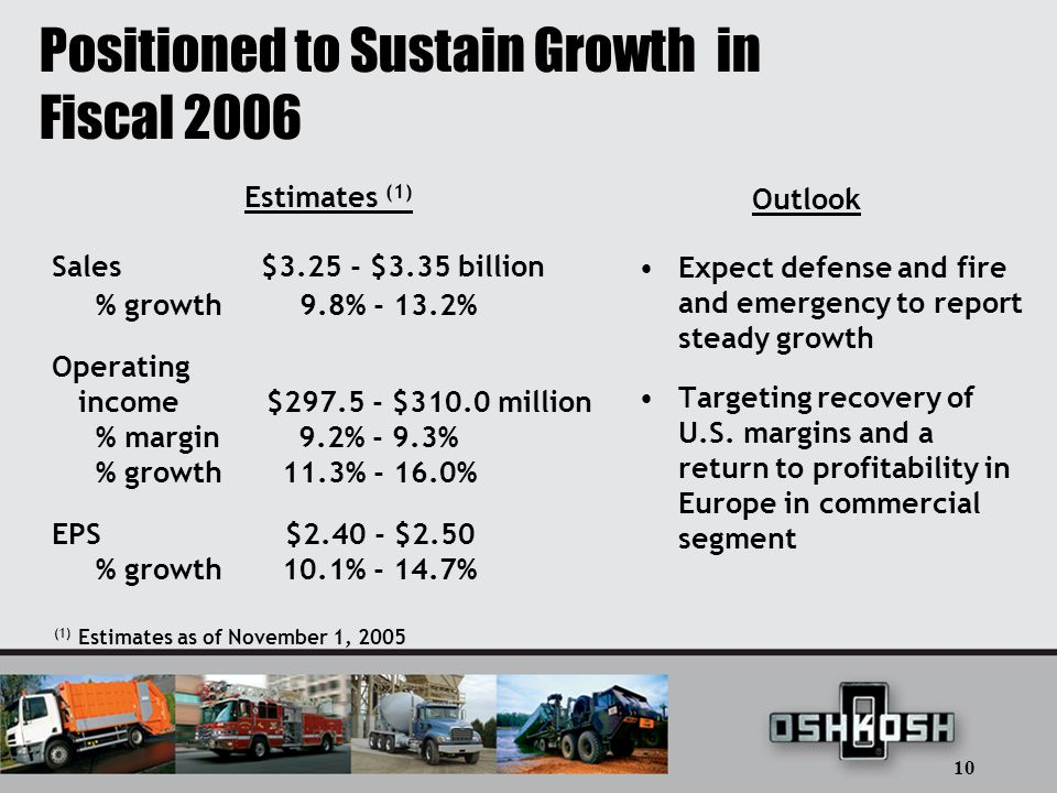 10 Positioned to Sustain Growth in Fiscal 2006 Sales $3.25 - $3.35 billion % growth 9.8% - 13.2% Operating income $297.5 - $310.0 million % margin 9.2% - 9.3% % growth 11.3% - 16.0% EPS $2.40 - $2.50 % growth 10.1% - 14.7% Expect defense and fire and emergency to report steady growth Targeting recovery of U.S.