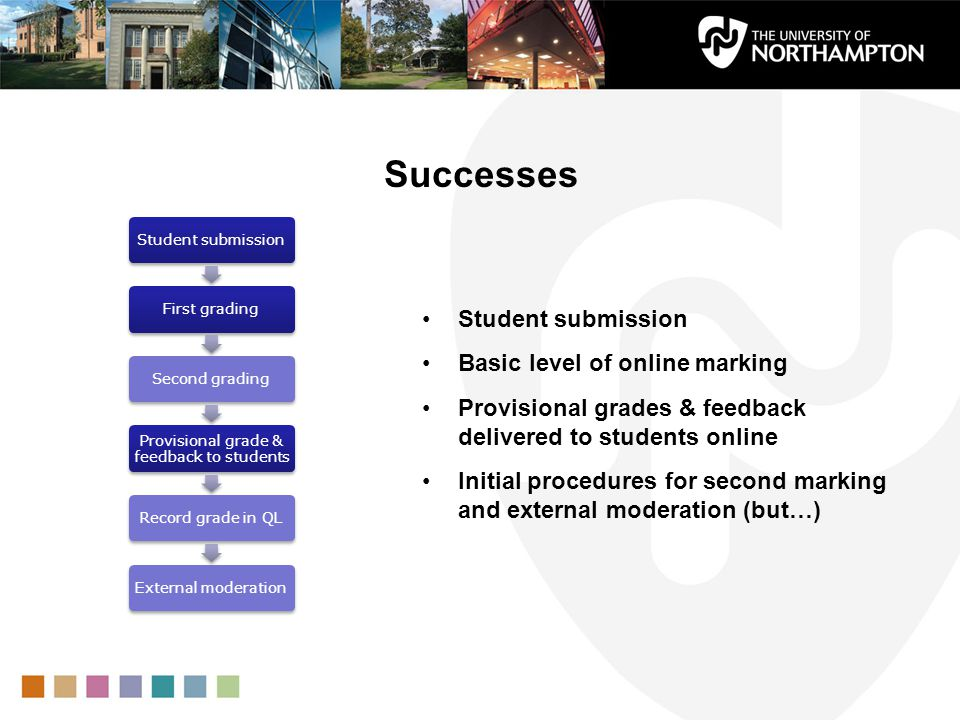 Successes Student submission Basic level of online marking Provisional grades & feedback delivered to students online Initial procedures for second marking and external moderation (but…) Student submissionFirst gradingSecond grading Provisional grade & feedback to students Record grade in QLExternal moderation