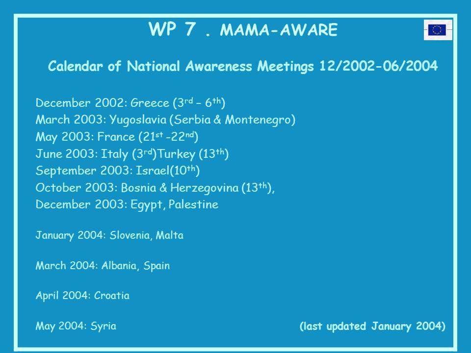 WP 7. MAMA-AWARE Calendar of National Awareness Meetings 12/2002-06/2004 December 2002: Greece (3 rd – 6 th ) March 2003: Yugoslavia (Serbia & Montene