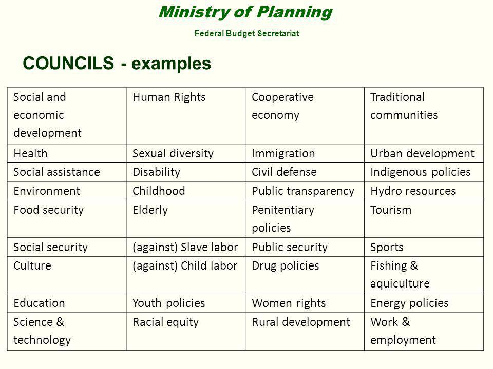 Ministry of Planning Federal Budget Secretariat COUNCILS - examples Social and economic development Human Rights Cooperative economy Traditional commu