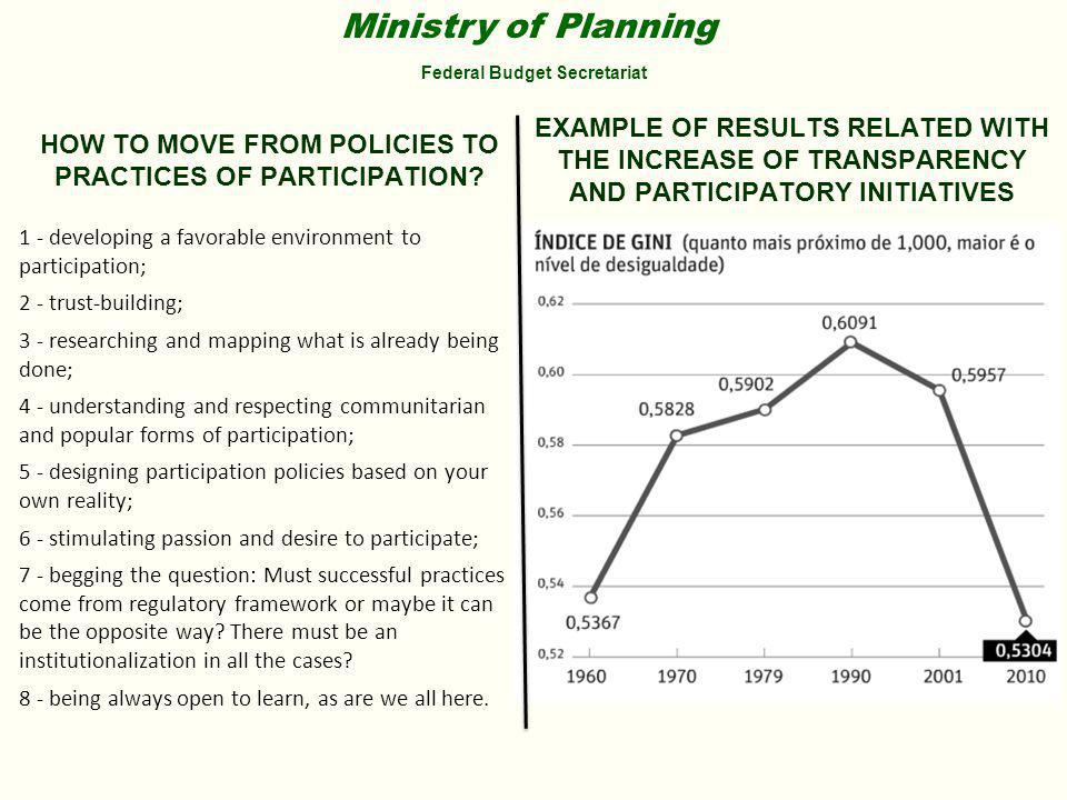 Ministry of Planning Federal Budget Secretariat HOW TO MOVE FROM POLICIES TO PRACTICES OF PARTICIPATION.