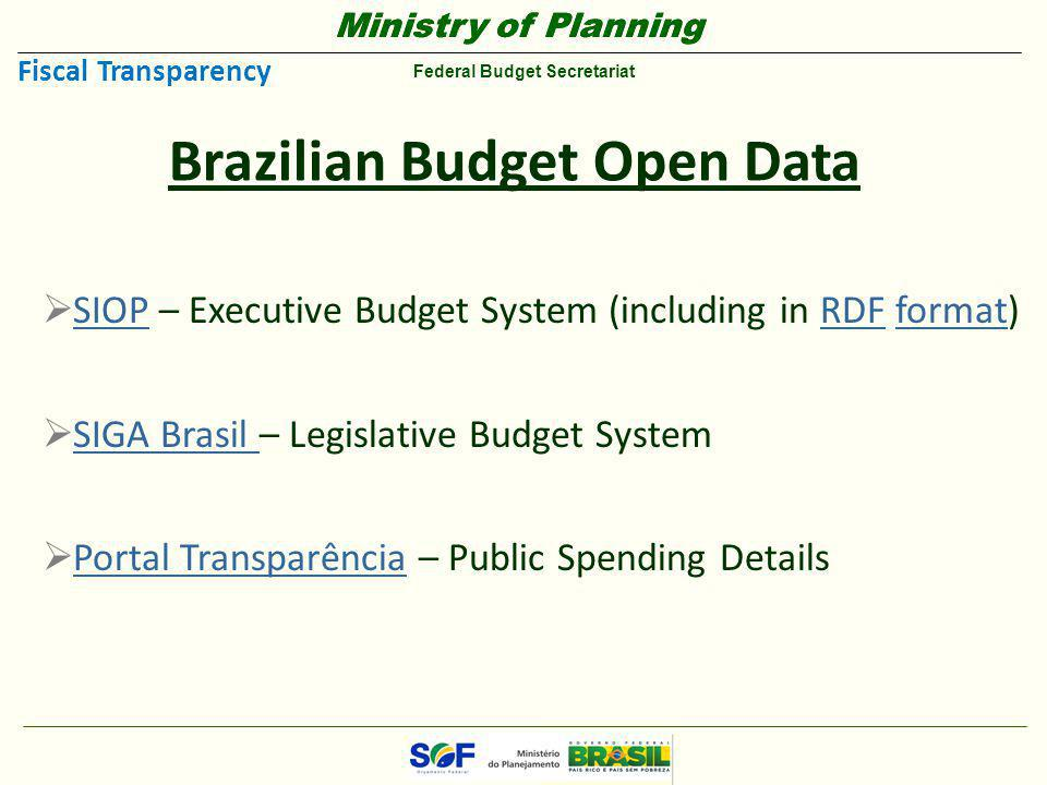 Ministry of Planning Federal Budget Secretariat Ministry of Planning Federal Budget Secretariat  SIOP – Executive Budget System (including in RDF for