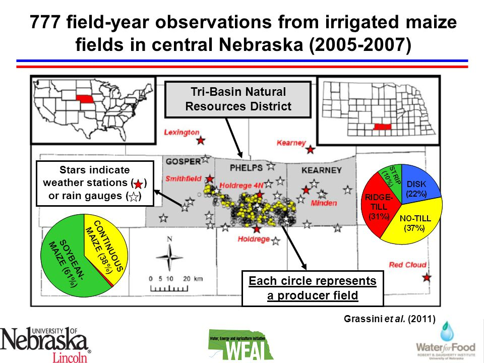 777 field-year observations from irrigated maize fields in central Nebraska (2005-2007) Tri-Basin Natural Resources District Each circle represents a producer field Stars indicate weather stations ( ) or rain gauges ( ) Grassini et al.
