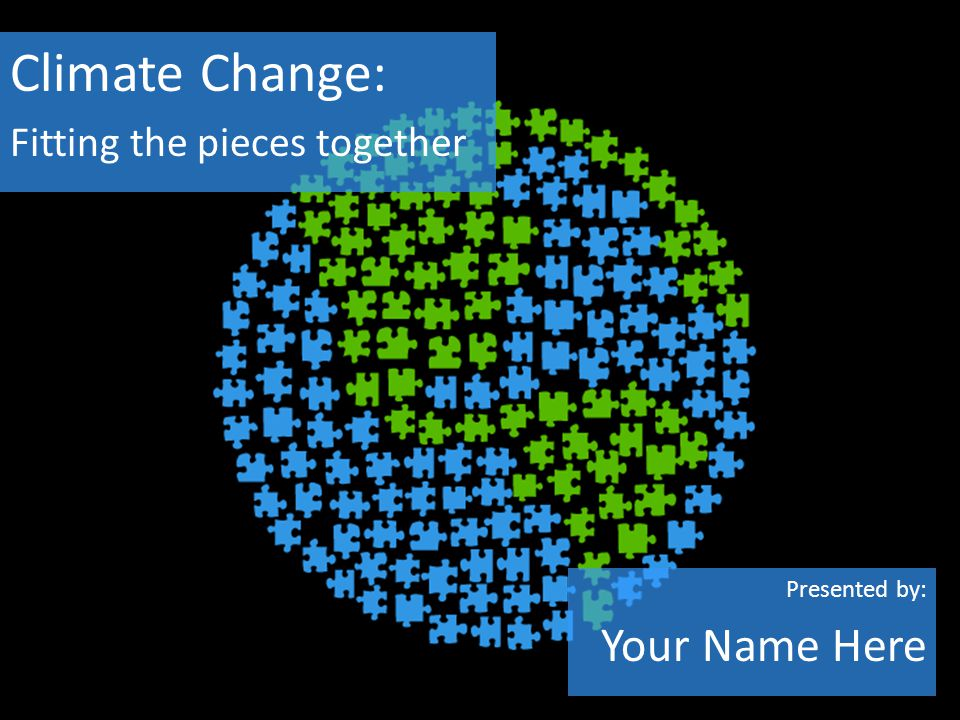 Climate Change: Fitting the pieces together Presented by: Your Name Here