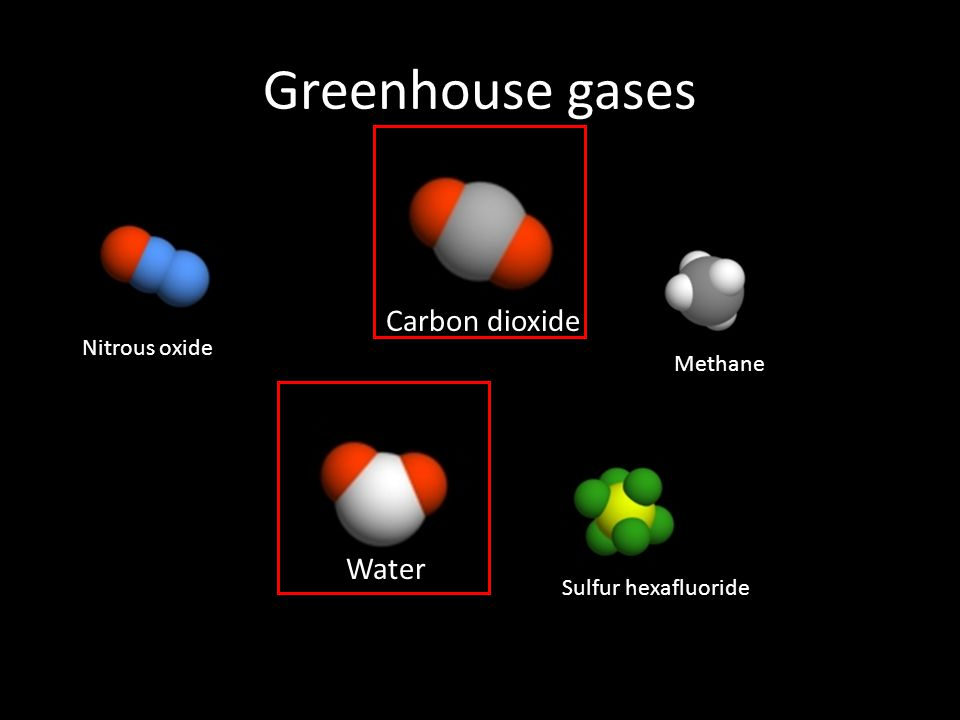 Greenhouse gases Nitrous oxide Water Carbon dioxide Methane Sulfur hexafluoride