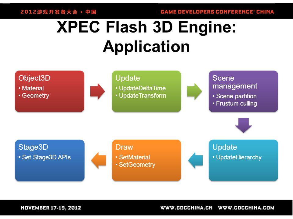 XPEC Flash 3D Engine: Application