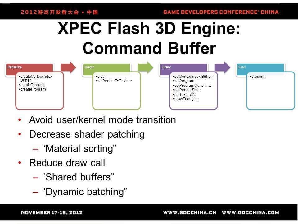 XPEC Flash 3D Engine: Command Buffer Initialize createVertex/Index Buffer createTexture createProgram Begin clear setRenderToTexture Draw setVertex/In