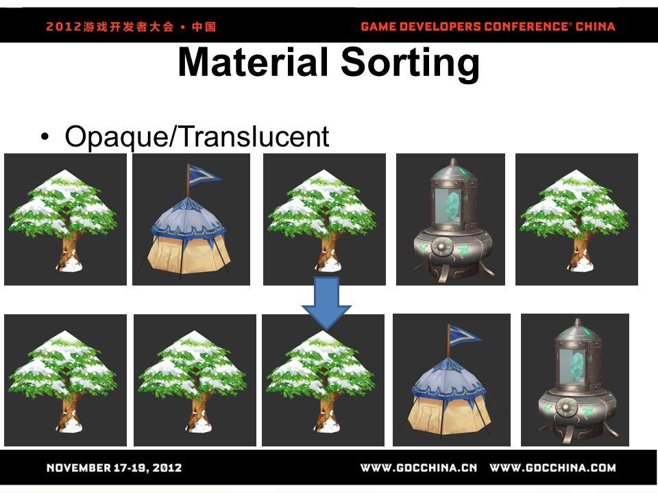 Material Sorting Opaque/Translucent