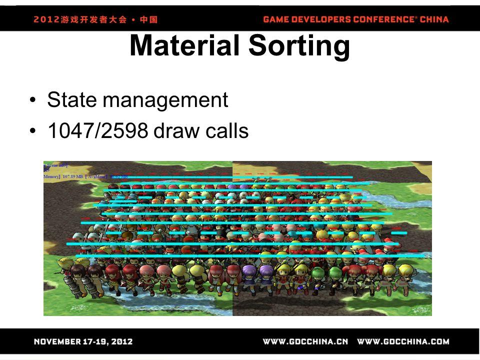 Material Sorting State management 1047/2598 draw calls