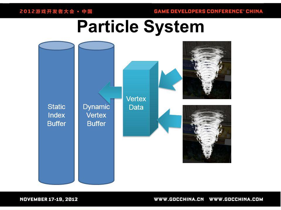 Particle System Static Index Buffer Dynamic Vertex Buffer Vertex Data
