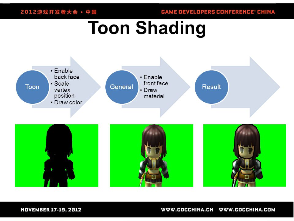 Toon Shading Enable back face Scale vertex position Draw color Toon Enable front face Draw material GeneralResult