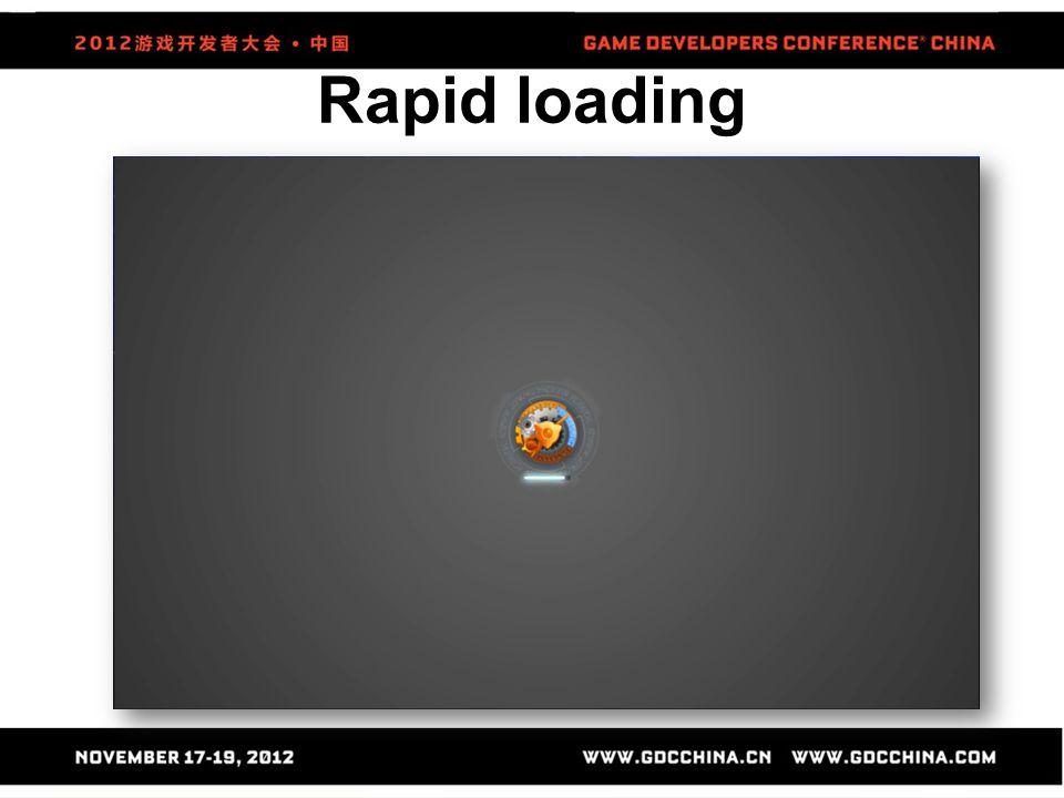 Rapid loading