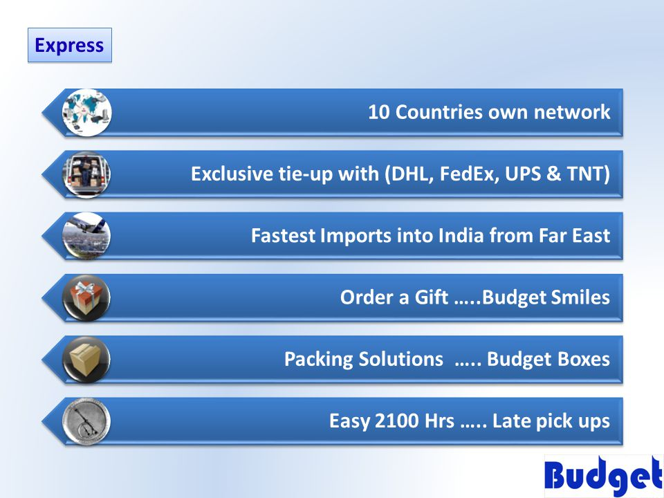 10 Countries own network Exclusive tie-up with (DHL, FedEx, UPS & TNT) Fastest Imports into India from Far East Order a Gift …..Budget Smiles Packing Solutions …..