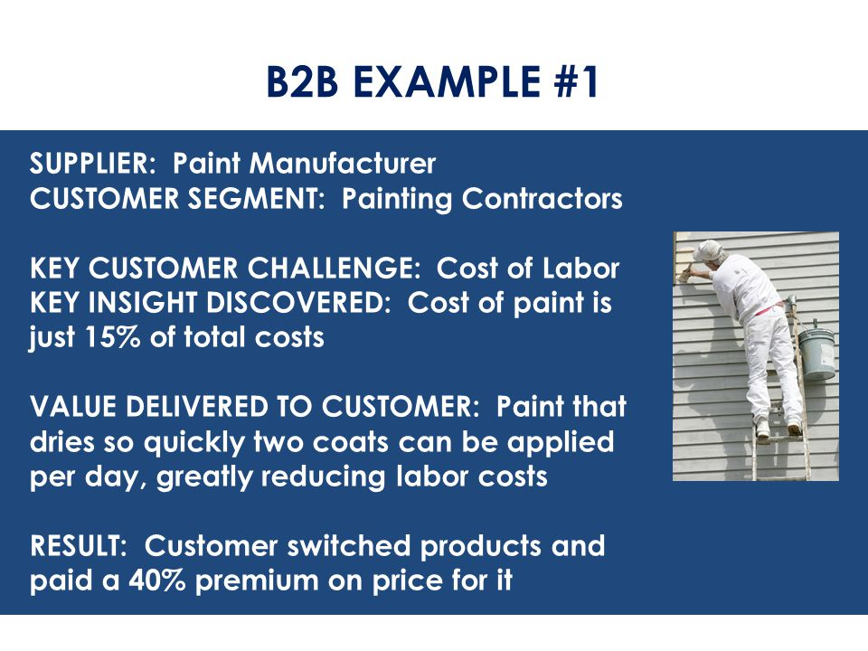 B2B EXAMPLE #1 SUPPLIER: Paint Manufacturer CUSTOMER SEGMENT: Painting Contractors KEY CUSTOMER CHALLENGE: Cost of Labor KEY INSIGHT DISCOVERED: Cost