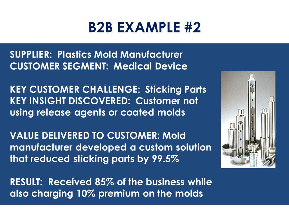 B2B EXAMPLE #2 SUPPLIER: Plastics Mold Manufacturer CUSTOMER SEGMENT: Medical Device KEY CUSTOMER CHALLENGE: Sticking Parts KEY INSIGHT DISCOVERED: Cu