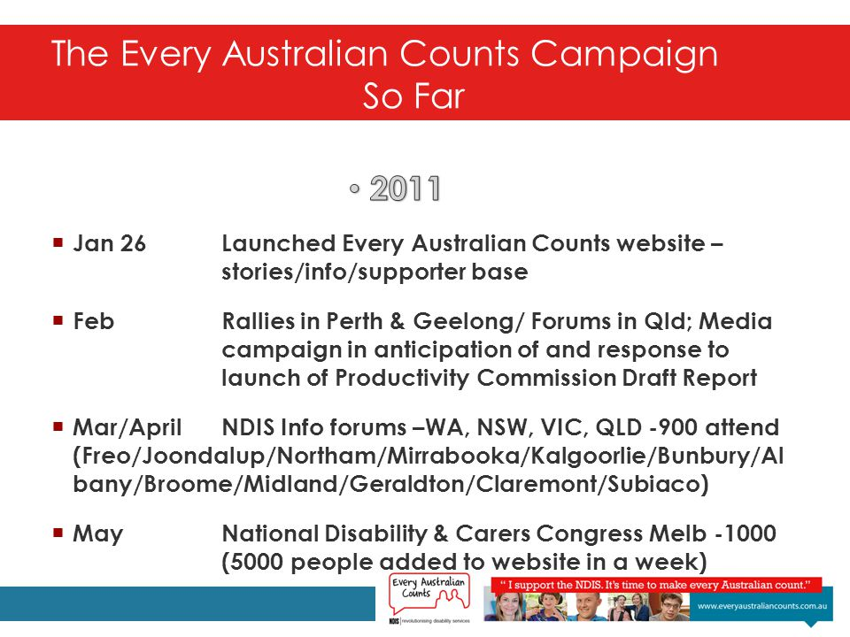 The Every Australian Counts Campaign So Far